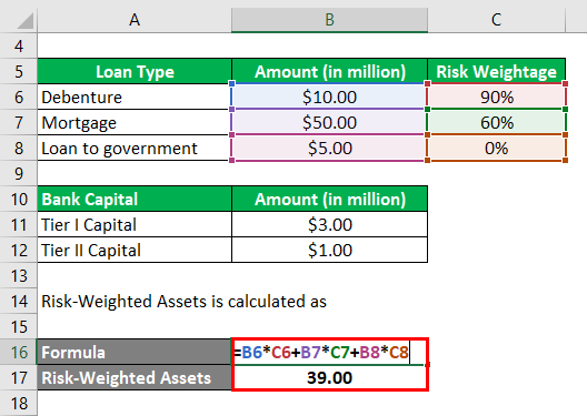 Calculation of Risk-Weighted Assets-1.2