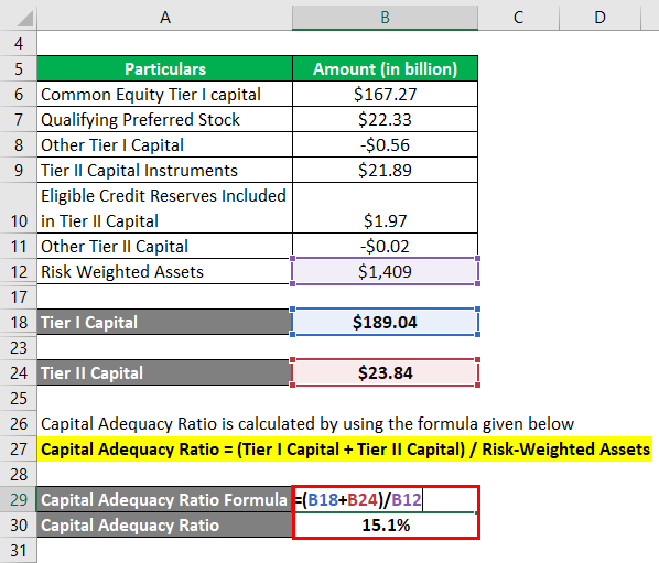 Capital Adequacy Ratio-2.4