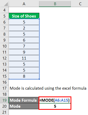Calculation of Mode Example 3-2
