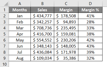 Combo Chart in Excel 1-1