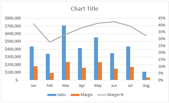 update combined graph