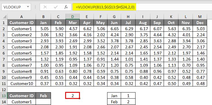 Complex Formulas in Excel 1.3