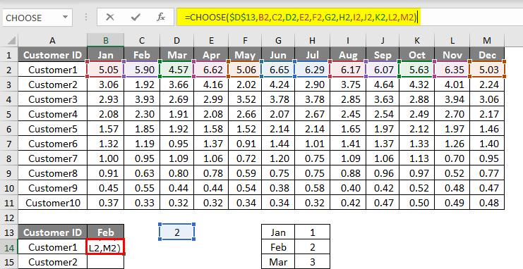 Complex Formulas in Excel 1.6