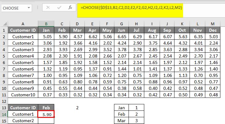 Complex Formulas in Excel 1.7