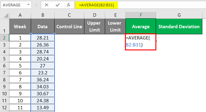 Control Charts in Excel 1-2