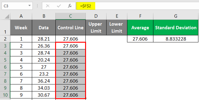 Control Charts in Excel 1-8