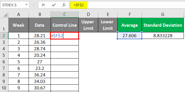 Control Charts in Excel 1-6