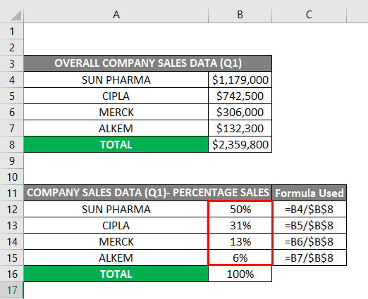 Creating Marimekko Chart 1.2