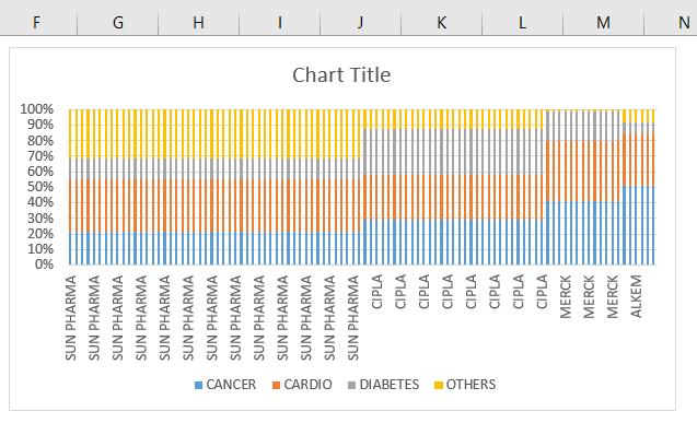 Creating Marimekko Chart 1.6