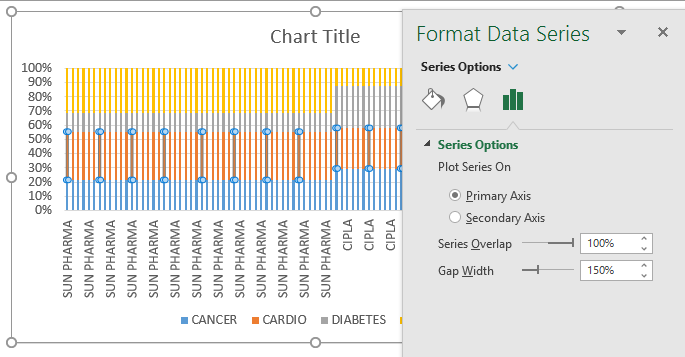 Creating Marimekko Chart 1.7