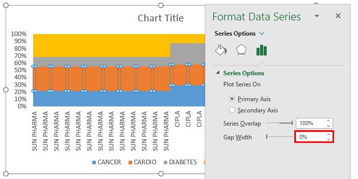 Creating Marimekko Chart 1.8