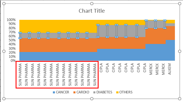 Creating Marimekko Chart 1.9