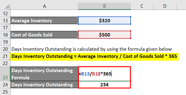 Days Inventory Outstanding-1.4
