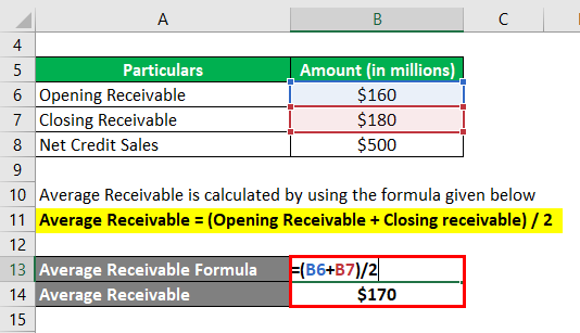 Calculation of Average Receivable-1.2