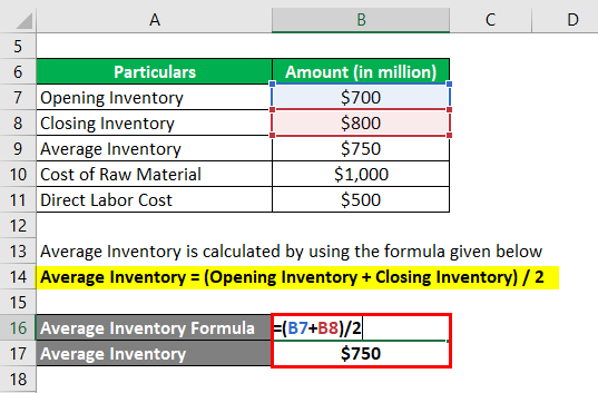 Calculation OF Average Inventory-1.2
