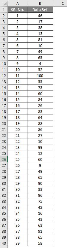 Decile Formula Example 1-1