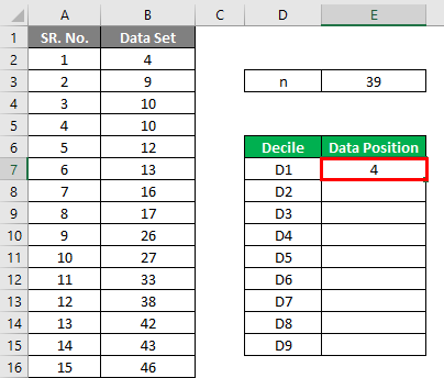 First Data Position
