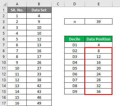 Decile Formula Example 1-5