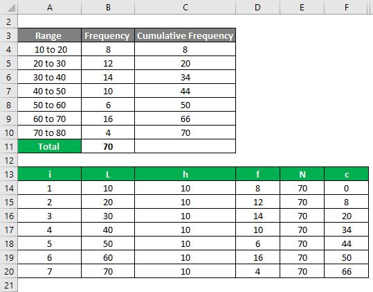 Decile Formula Example 2-2