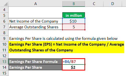 Earnings Per Share Formula Example 1-2