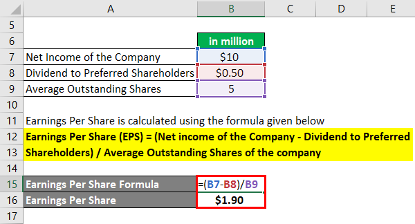 Earnings Per Share Formula Example 2-2