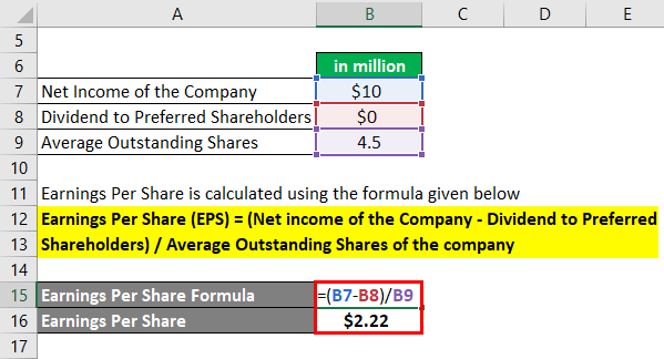 Earnings Per Share Formula Example 3-2