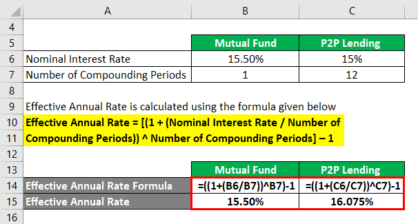 Effective Annual Rate Formula Example 3-2
