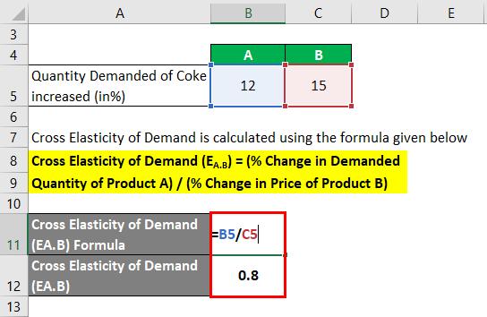 Elasticity of Demand Example-1.....2