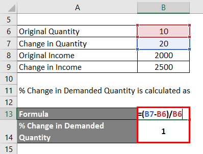 % Change in Demanded Quantity-6.2