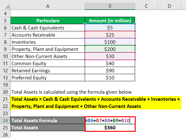 Calculation of Total Assets-1.3