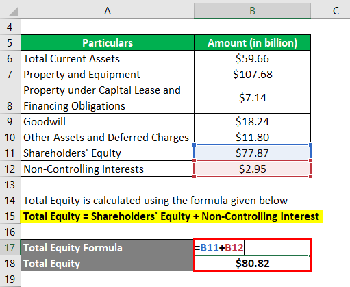Equity Ratio Formula-3.2