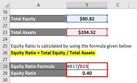 Equity Ratio Formula-3.4