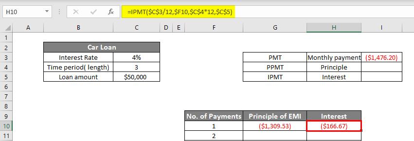 IPMT function