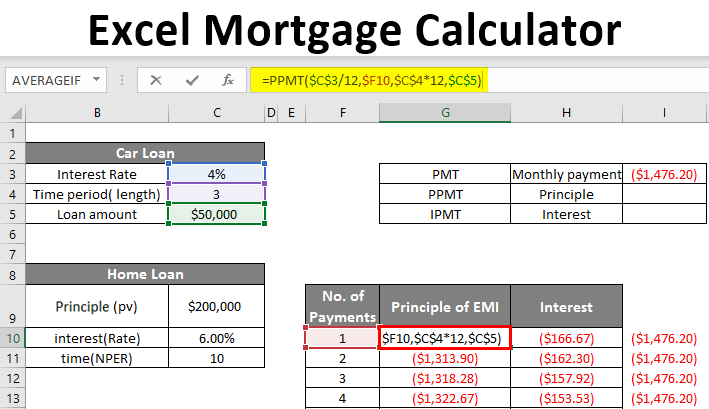 Excel Mortgage Calculator | How to Calculate Loan Payments in Excel?
