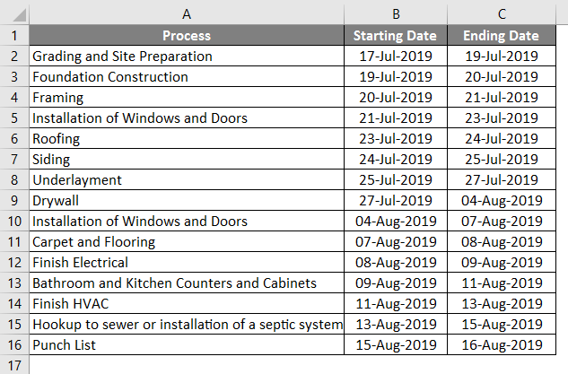 Excel Project Management Template 1-1
