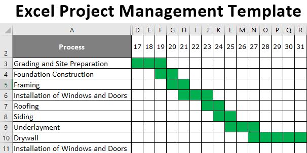 project management with gantt chart guide to gantt. Black Bedroom Furniture Sets. Home Design Ideas