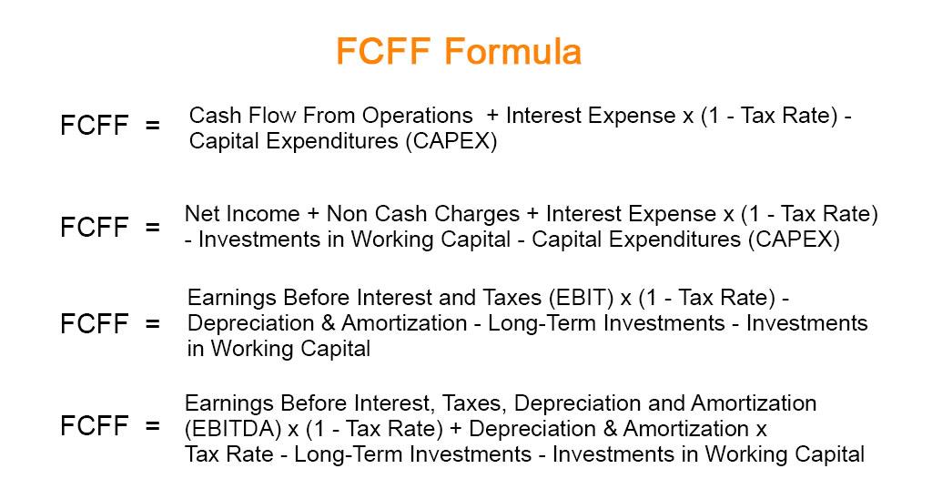 FCFF Formula