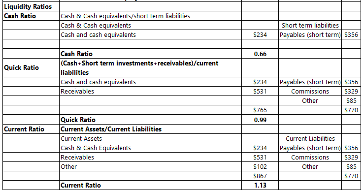 Financial Analysis Example-1.2..