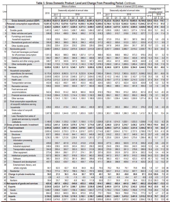 GDP Per Capita Formula 1