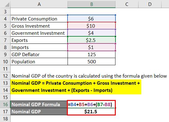 GDP Per Capita Formula Example 2-2