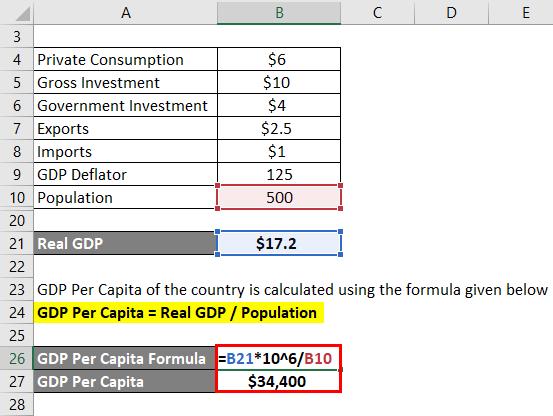 GDP Per Capita Formula Example 2-4