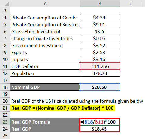 Calculation of Real GDP
