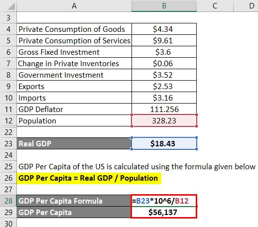 GDP Per Capita Formula Example 3-4