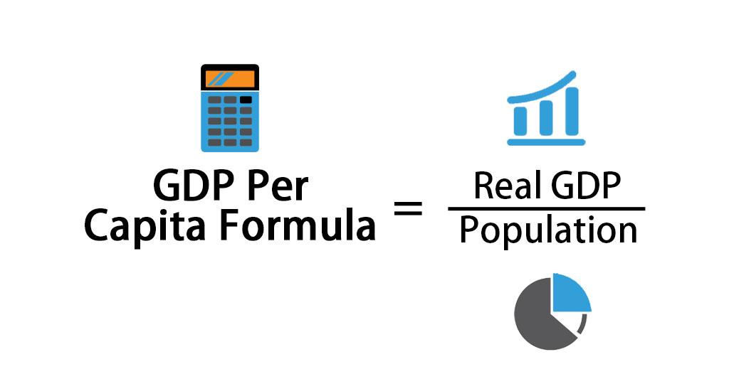 GDP Per Capita Formula