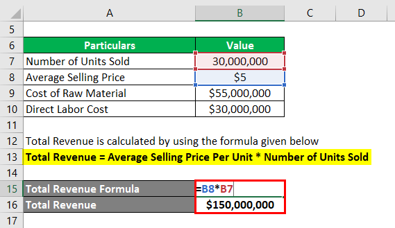 Calculation of Total Revenue-1.2