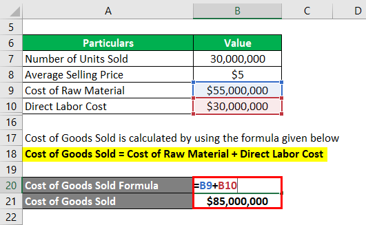 Calculation of Cost of Goods Sold-1.3