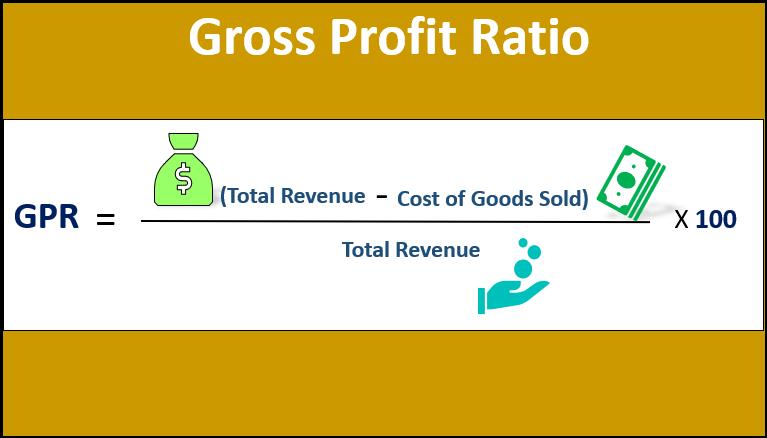 Gross Profit Ratio.1