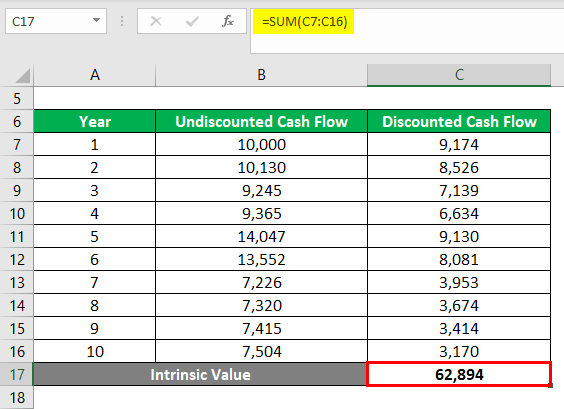 Intrinsic Value Formula-1.3