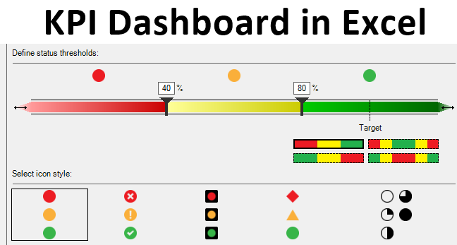 KPI Dashboard in Excel