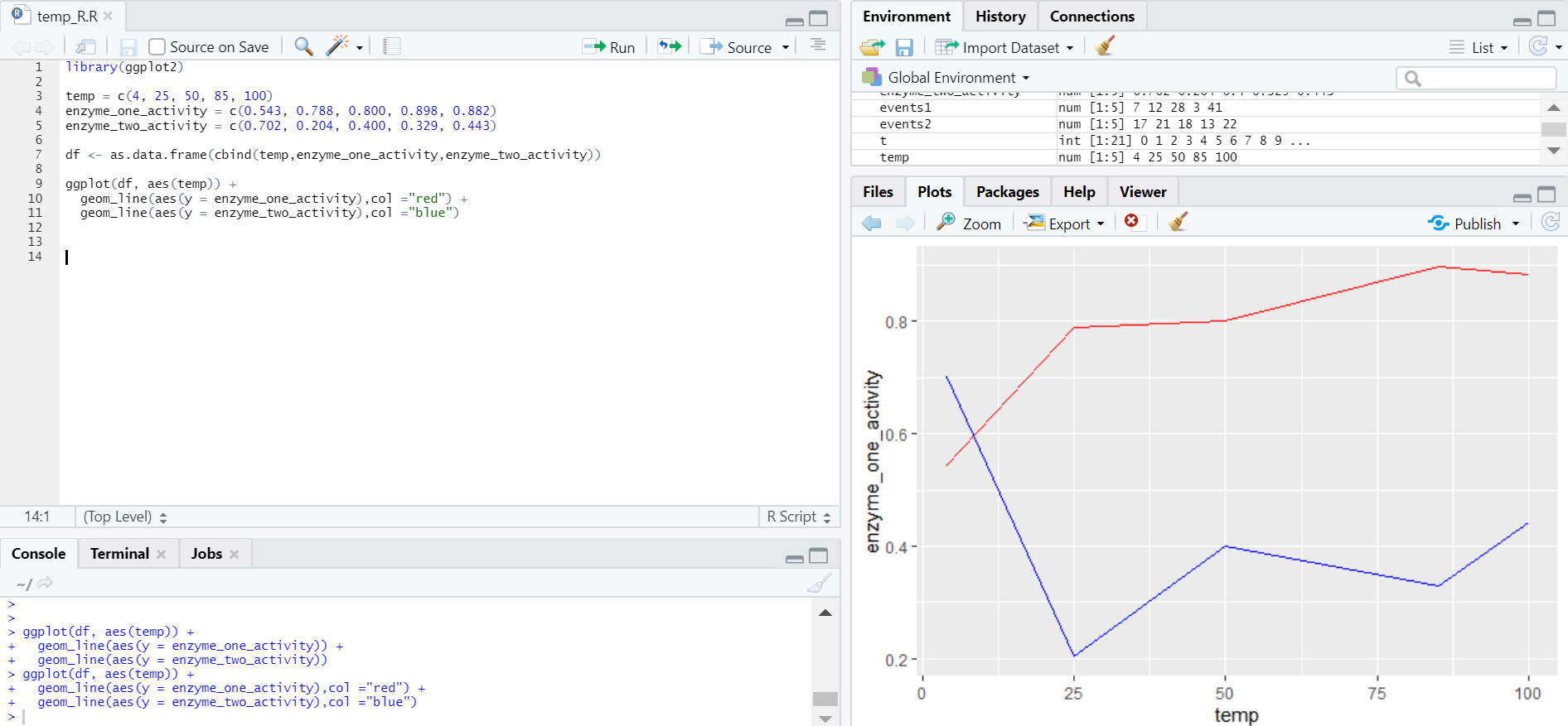 Line graph in R 11